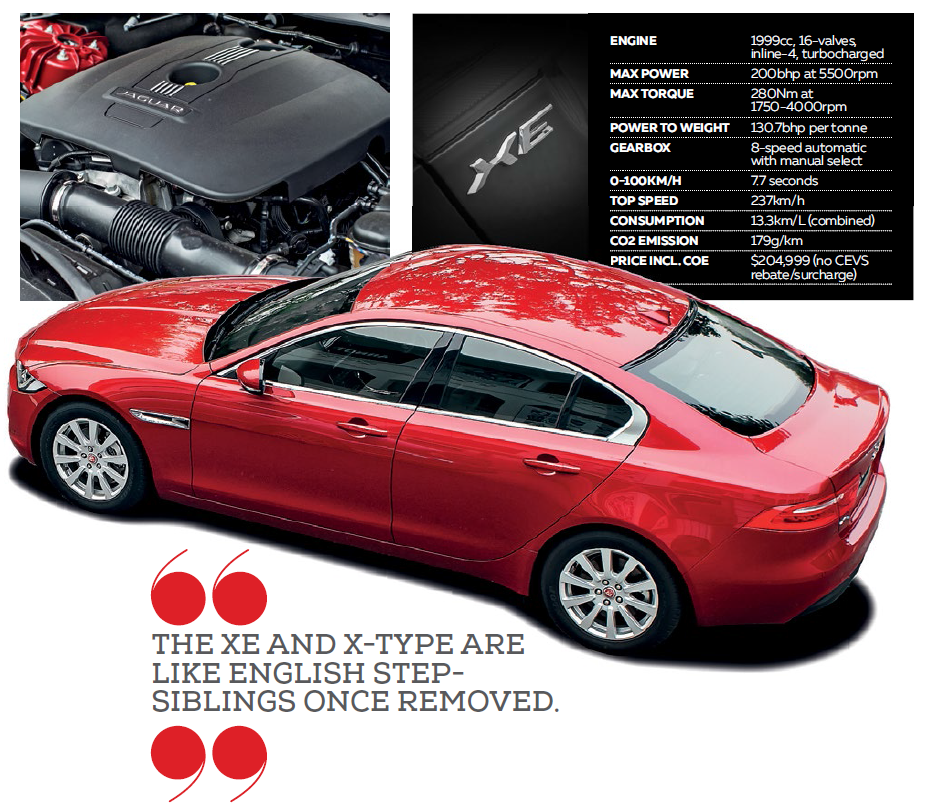 X-Type's 2.1-litre V6 is a smooth motor, but it's a lot less effective/ efficient than the XE's 2-litre turbo 4-pot.