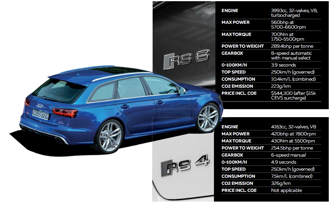 Delivering the goods, in more ways than one, are the v8 engines of these deutschland dragon-wagons.