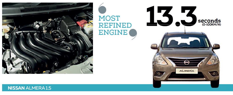 ENGINE: Nissan's 1.5-litre 4-pot with 99bhp and 134Nm is the least frugal, but is peppier than the Mitsubishi motor.
