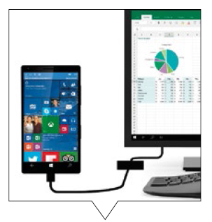 Continuum lets you turn your smartphone into a Windows 10 PC.