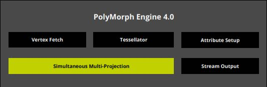 Polymorph Engine 4.0 features a new SMP unit for multiple projections.