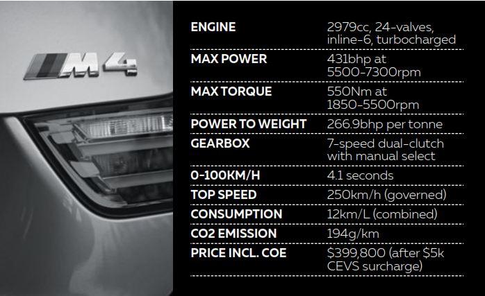 BMW M4 3.0 (A)