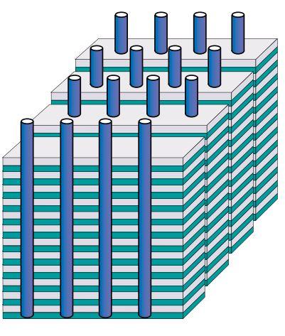<b>3D NAND STRUCTURE</b>